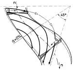 aquaplaning_1